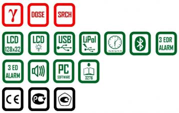 Классификация графических опций